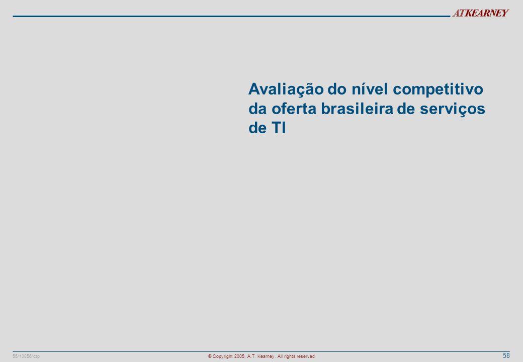 58 55/10056/dtp© Copyright 2005, A.T. Kearney. All rights reserved Avaliação do nível competitivo da oferta brasileira de serviços de TI
