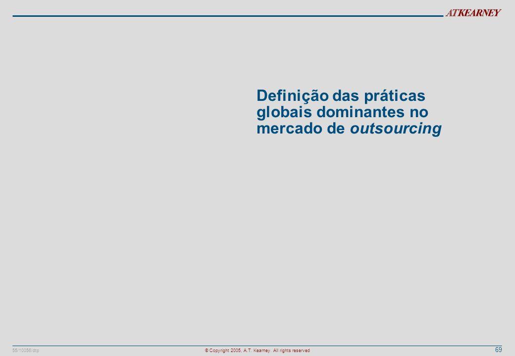 69 55/10056/dtp© Copyright 2005, A.T. Kearney. All rights reserved Definição das práticas globais dominantes no mercado de outsourcing