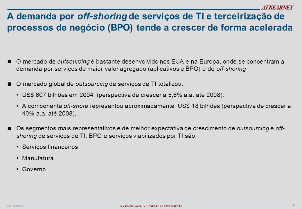 7 55/10056/dtp© Copyright 2005, A.T. Kearney. All rights reserved A demanda por off-shoring de serviços de TI e terceirização de processos de negócio