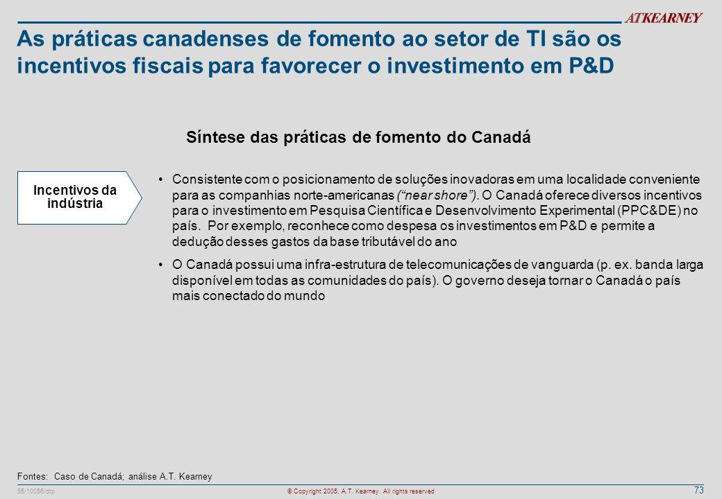 73 55/10056/dtp© Copyright 2005, A.T. Kearney. All rights reserved As práticas canadenses de fomento ao setor de TI são os incentivos fiscais para fav
