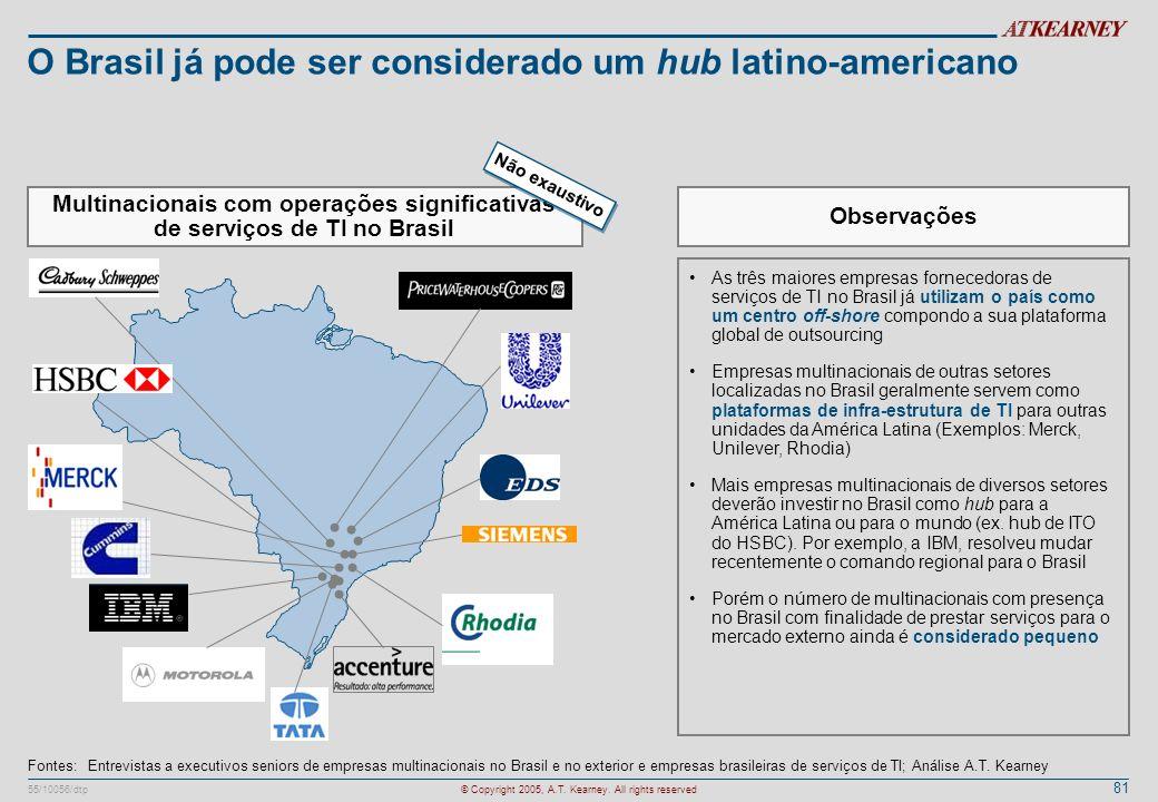 81 55/10056/dtp© Copyright 2005, A.T. Kearney. All rights reserved O Brasil já pode ser considerado um hub latino-americano As três maiores empresas f