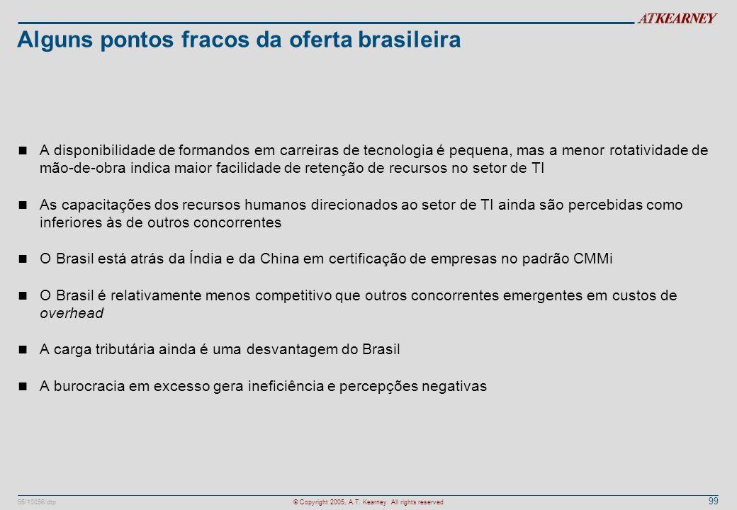 99 55/10056/dtp© Copyright 2005, A.T. Kearney. All rights reserved Alguns pontos fracos da oferta brasileira n A disponibilidade de formandos em carre