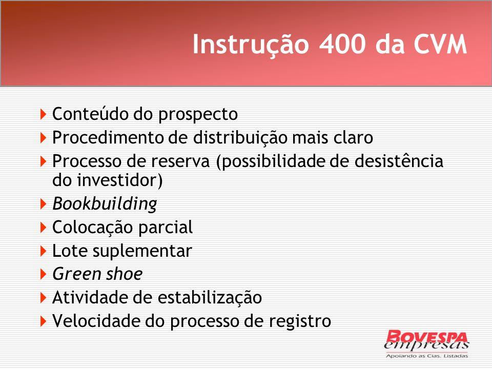 Instrução 400 da CVM Conteúdo do prospecto Procedimento de distribuição mais claro Processo de reserva (possibilidade de desistência do investidor) Bo