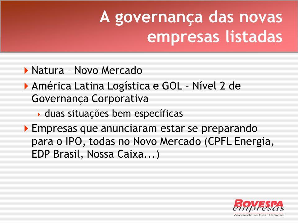 A governança das novas empresas listadas Natura – Novo Mercado América Latina Logística e GOL – Nível 2 de Governança Corporativa duas situações bem e