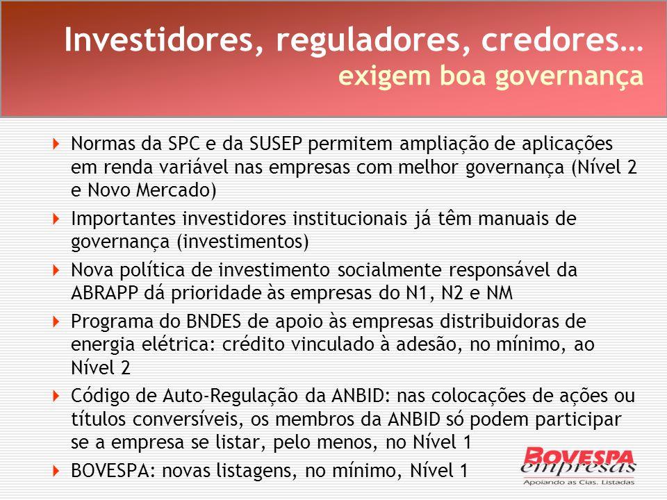 Investidores, reguladores, credores… exigem boa governança Normas da SPC e da SUSEP permitem ampliação de aplicações em renda variável nas empresas co