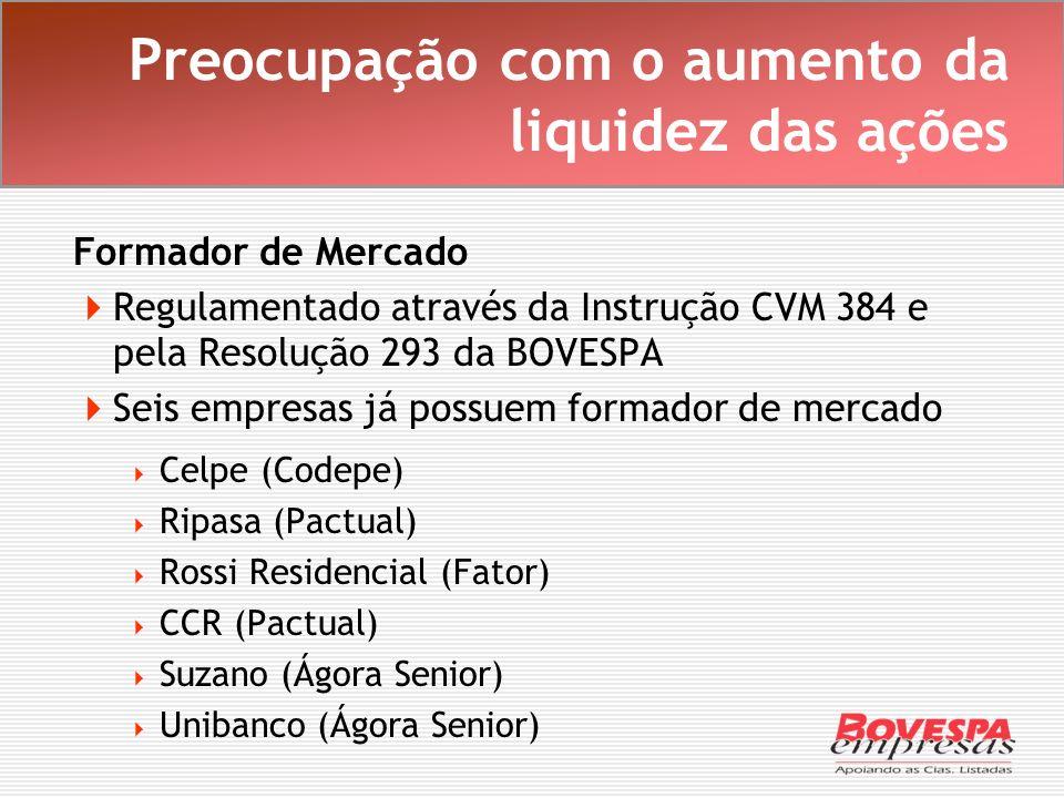 Preocupação com o aumento da liquidez das ações Formador de Mercado Regulamentado através da Instrução CVM 384 e pela Resolução 293 da BOVESPA Seis em
