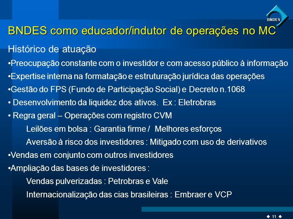 1 BNDES BNDES como educador/indutor de operações no MC Histórico de atuação Preocupação constante com o investidor e com acesso público à informação E