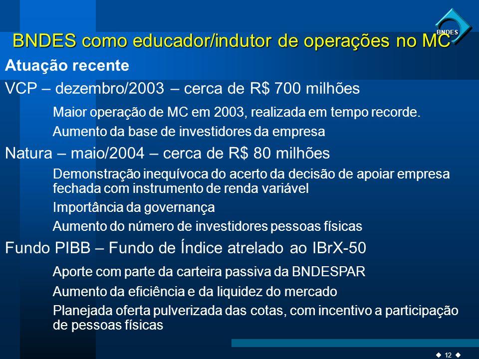 12 BNDES BNDES como educador/indutor de operações no MC Atuação recente VCP – dezembro/2003 – cerca de R$ 700 milhões Maior operação de MC em 2003, re