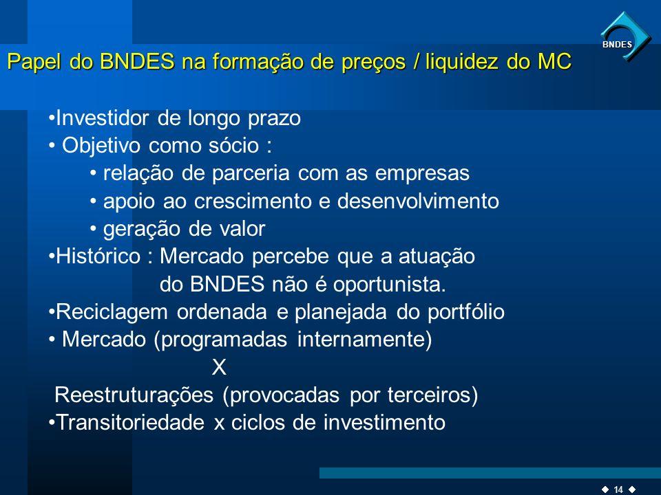 14 BNDES Papel do BNDES na formação de preços / liquidez do MC Investidor de longo prazo Objetivo como sócio : relação de parceria com as empresas apo