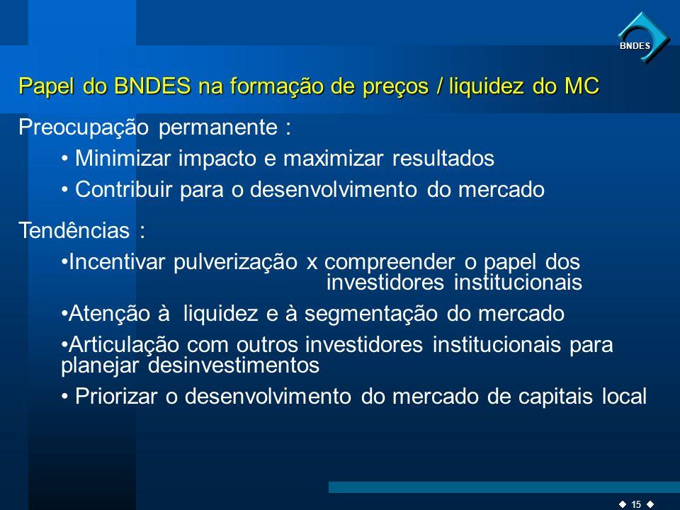 15 BNDES Papel do BNDES na formação de preços / liquidez do MC Preocupação permanente : Minimizar impacto e maximizar resultados Contribuir para o des