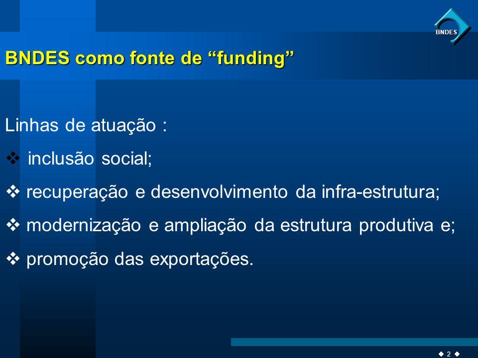 2 BNDES BNDES como fonte de funding Linhas de atuação : inclusão social; recuperação e desenvolvimento da infra-estrutura; modernização e ampliação da