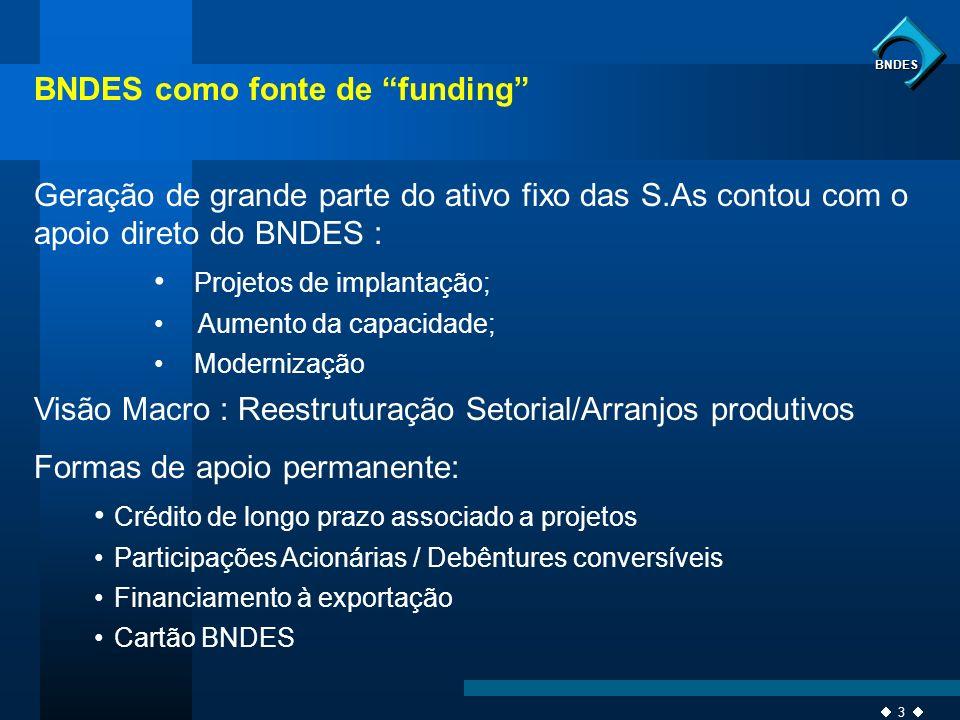 3 BNDES BNDES como fonte de funding Geração de grande parte do ativo fixo das S.As contou com o apoio direto do BNDES : Projetos de implantação; Aumen