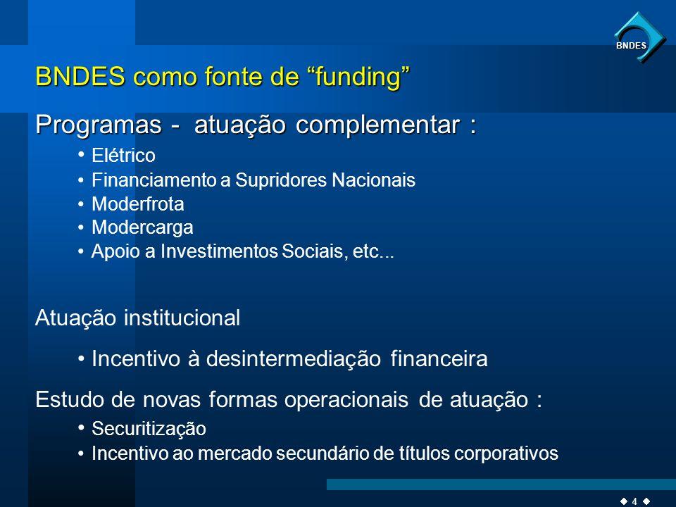 4 BNDES BNDES como fonte de funding Programas - atuação complementar : Elétrico Financiamento a Supridores Nacionais Moderfrota Modercarga Apoio a Inv