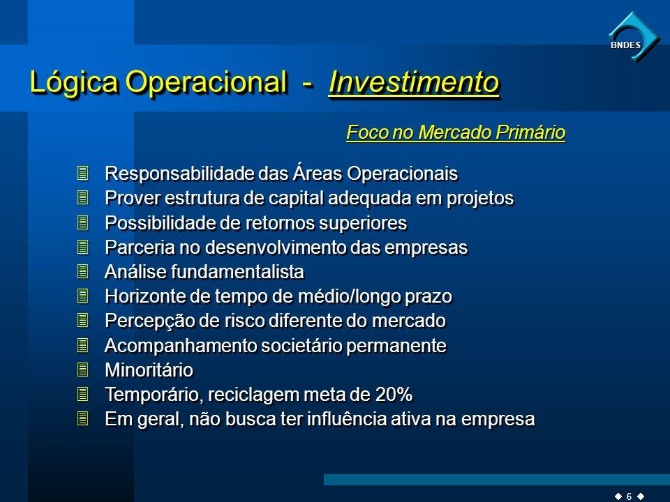 6 BNDES 3Responsabilidade das Áreas Operacionais 3Prover estrutura de capital adequada em projetos 3Possibilidade de retornos superiores 3Parceria no