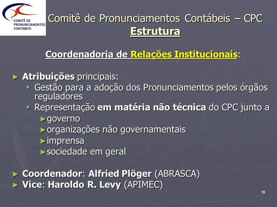 10 Comitê de Pronunciamentos Contábeis – CPC Estrutura Coordenadoria de Relações Institucionais: Atribuições principais: Atribuições principais: Gestã