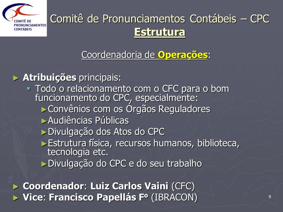 9 Comitê de Pronunciamentos Contábeis – CPC Estrutura Coordenadoria de Operações: Atribuições principais: Atribuições principais: Todo o relacionament