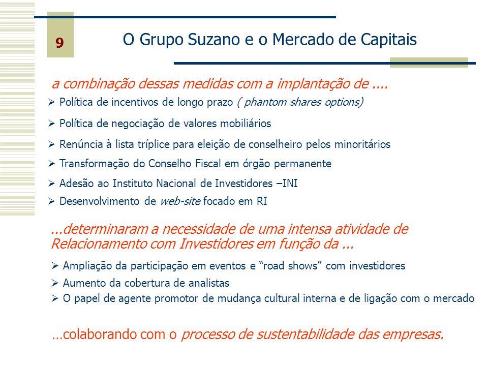 9 a combinação dessas medidas com a implantação de.... …colaborando com o processo de sustentabilidade das empresas. Política de incentivos de longo p