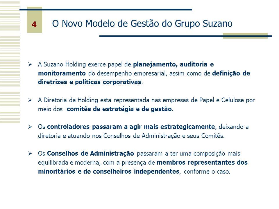 4 O Novo Modelo de Gestão do Grupo Suzano A Suzano Holding exerce papel de planejamento, auditoria e monitoramento do desempenho empresarial, assim co