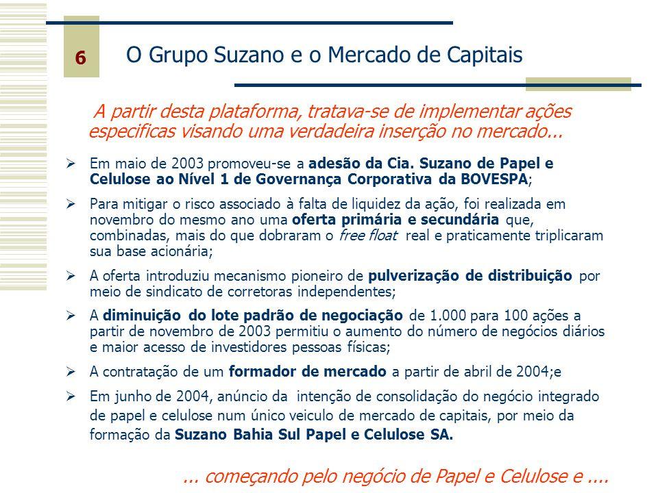 6 O Grupo Suzano e o Mercado de Capitais A partir desta plataforma, tratava-se de implementar ações especificas visando uma verdadeira inserção no mer