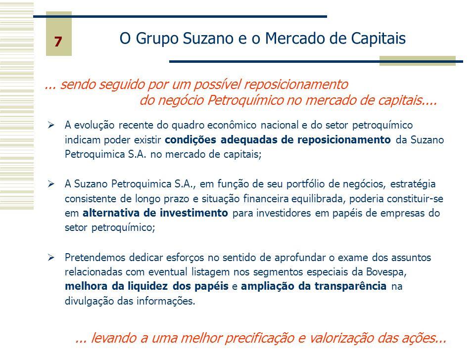 7 O Grupo Suzano e o Mercado de Capitais A evolução recente do quadro econômico nacional e do setor petroquímico indicam poder existir condições adequ