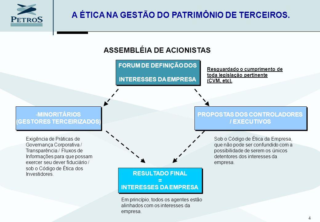 4 -MINORITÁRIOS (GESTORES TERCEIRIZADOS) -MINORITÁRIOS (GESTORES TERCEIRIZADOS) PROPOSTAS DOS CONTROLADORES / EXECUTIVOS PROPOSTAS DOS CONTROLADORES /