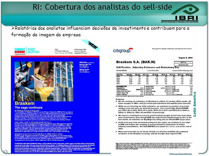 RI: Cobertura dos analistas do sell-side 13 Relatórios dos analistas influenciam decisões de investimento e contribuem para a formação da imagem da em