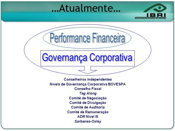 …Atualmente… Conselheiros independentes Níveis de Governança Corporativa BOVESPA Conselho Fiscal Tag Along Comitê de Negociação Comitê de Divulgação C