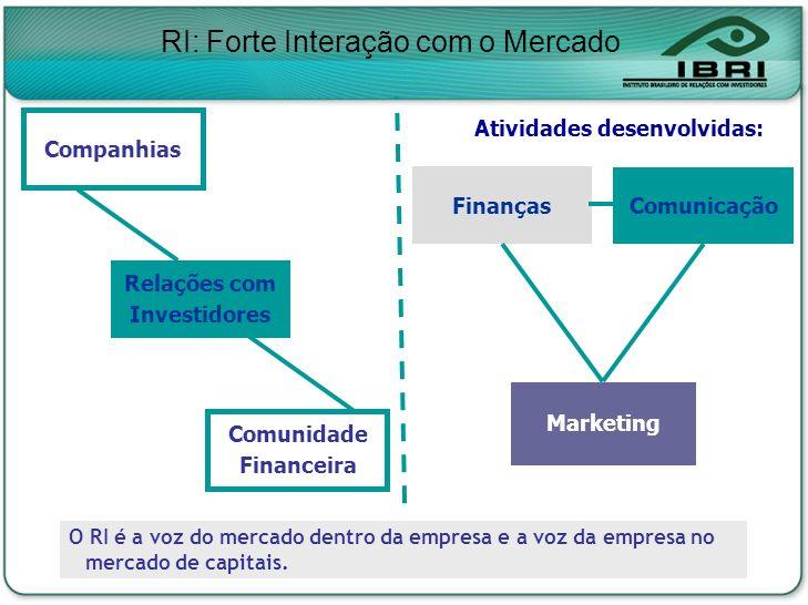 Finanças Comunicação Marketing Companhias Relações com Investidores Comunidade Financeira Atividades desenvolvidas: O RI é a voz do mercado dentro da