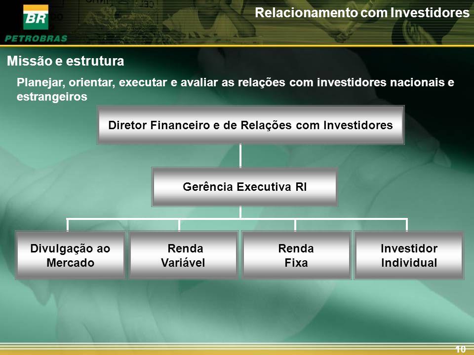 10 Relacionamento com Investidores Missão e estrutura Divulgação ao Mercado Renda Variável Investidor Individual Gerência Executiva RI Renda Fixa Plan