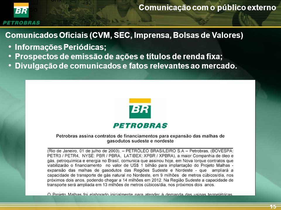 15 Comunicados Oficiais (CVM, SEC, Imprensa, Bolsas de Valores) Comunicação com o público externo Informações Periódicas; Prospectos de emissão de açõ