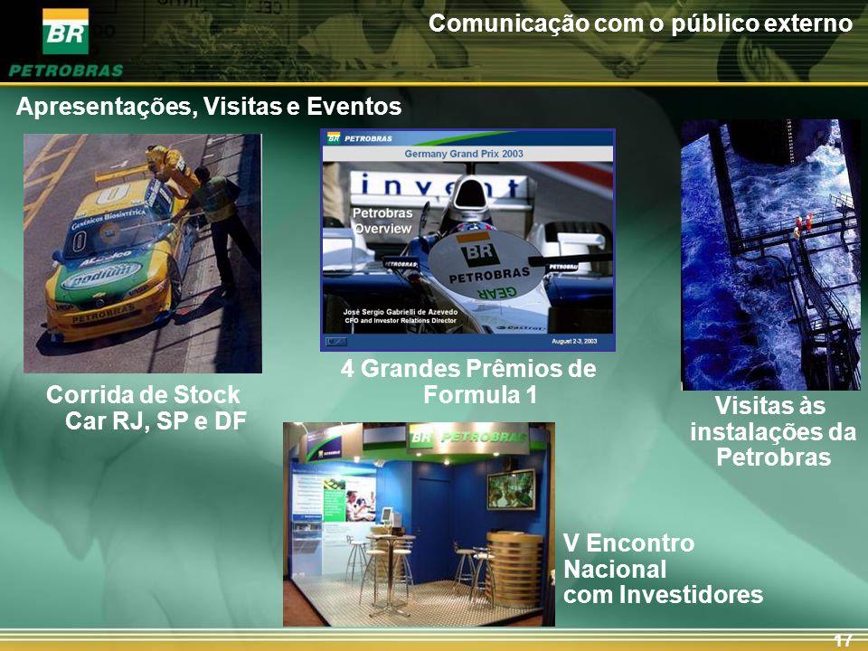 17 Apresentações, Visitas e Eventos V Encontro Nacional com Investidores Corrida de Stock Car RJ, SP e DF Comunicação com o público externo Visitas às