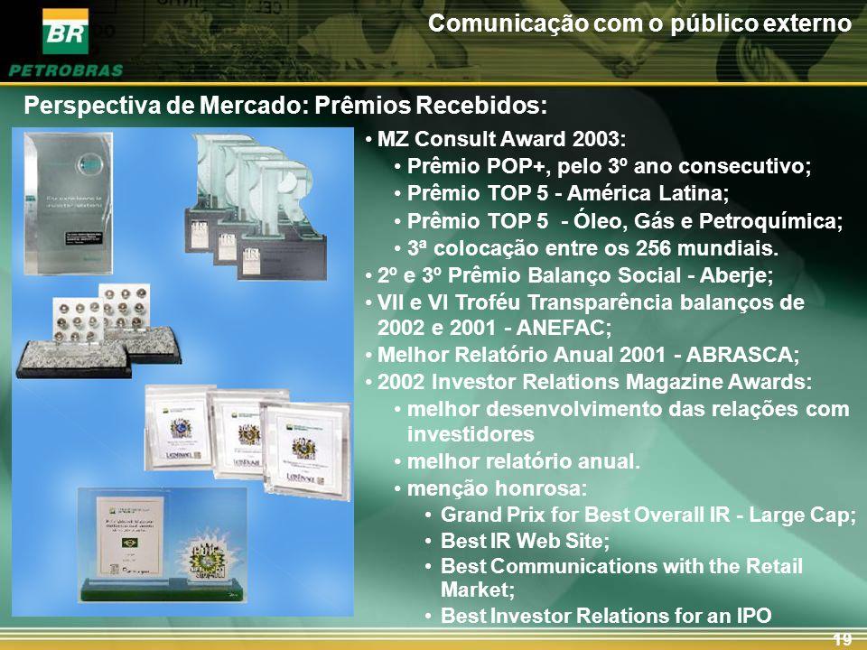 19 MZ Consult Award 2003: Prêmio POP+, pelo 3º ano consecutivo; Prêmio TOP 5 - América Latina; Prêmio TOP 5 - Óleo, Gás e Petroquímica; 3ª colocação e