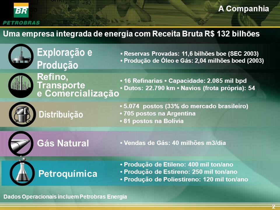 2 Uma empresa integrada de energia com Receita Bruta R$ 132 bilhões A Companhia Gás Natural Vendas de Gás: 40 milhões m3/dia Refino, Transporte e Come