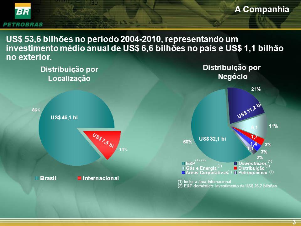 3 US$ 46,1 bi US$ 7,5 bi (1)Inclui a área Internacional (2)E&P doméstico: investimento de US$ 26,2 bilhões US$ 32,1 bi US$ 11,2 bi 6,1 1,7 1,4 (1), (2