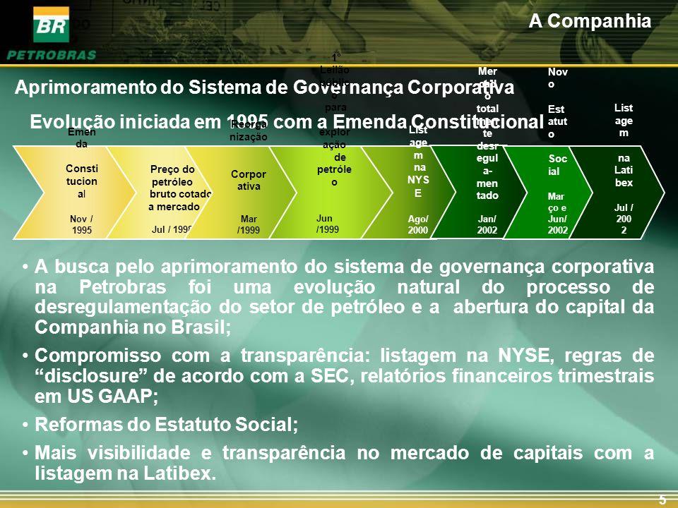5 Aprimoramento do Sistema de Governança Corporativa A busca pelo aprimoramento do sistema de governança corporativa na Petrobras foi uma evolução nat