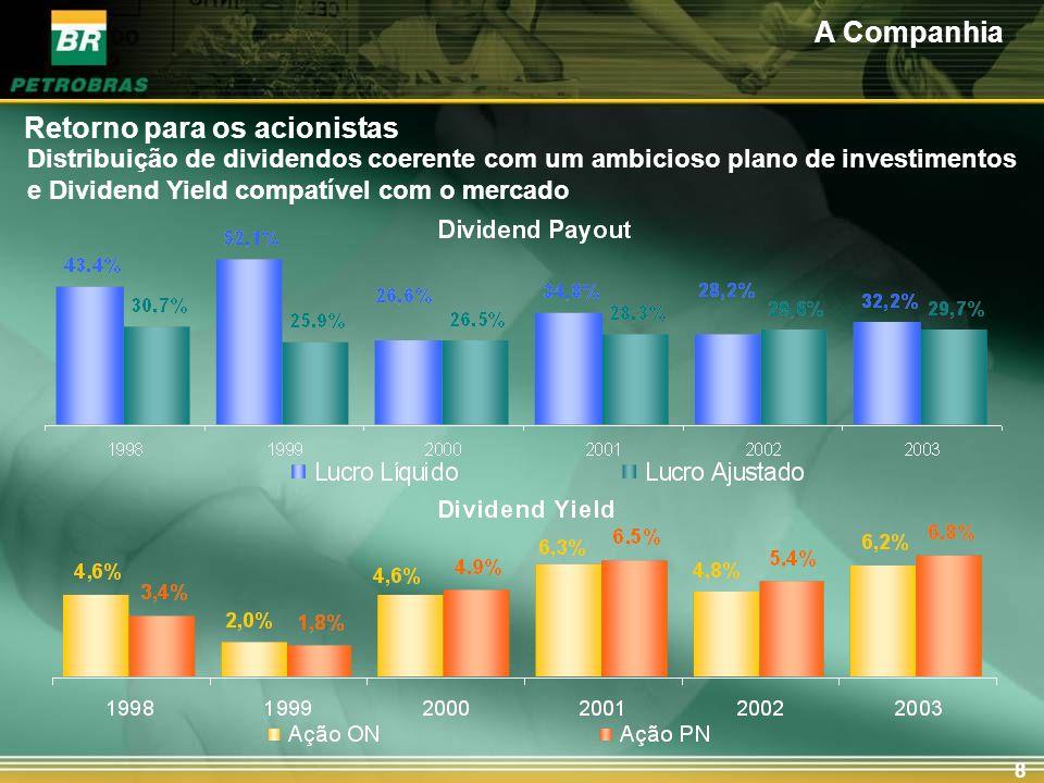 8 Retorno para os acionistas Distribuição de dividendos coerente com um ambicioso plano de investimentos e Dividend Yield compatível com o mercado A C