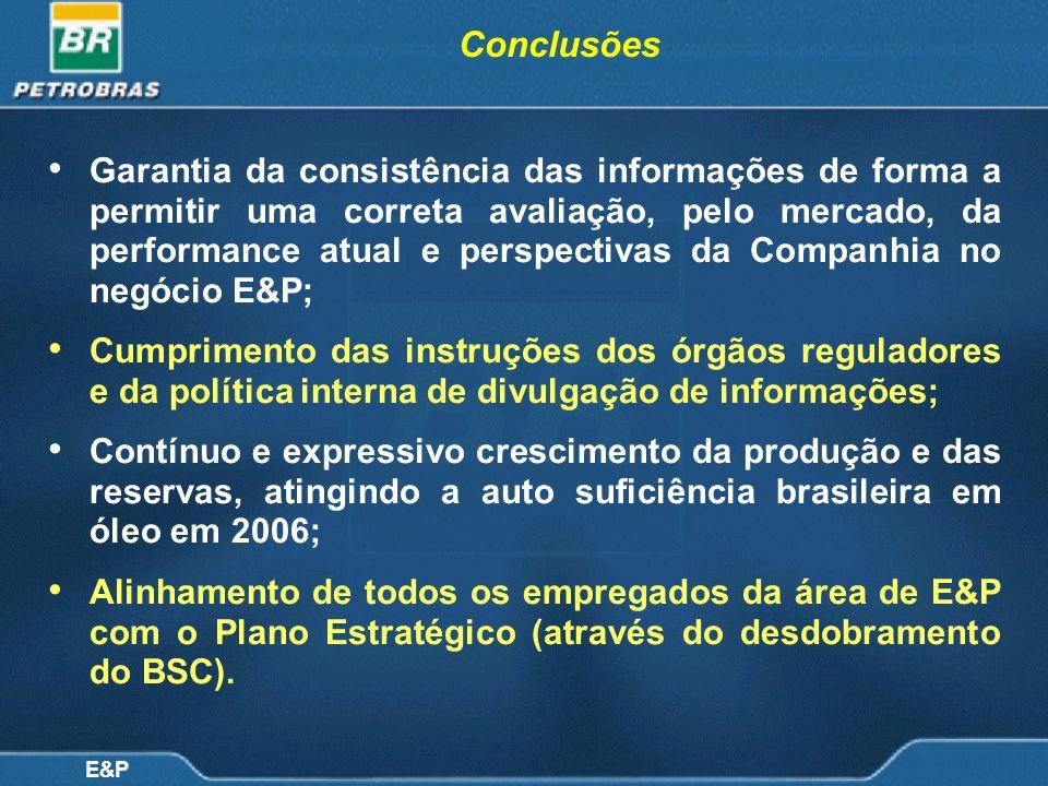 E&P Conclusões Garantia da consistência das informações de forma a permitir uma correta avaliação, pelo mercado, da performance atual e perspectivas d