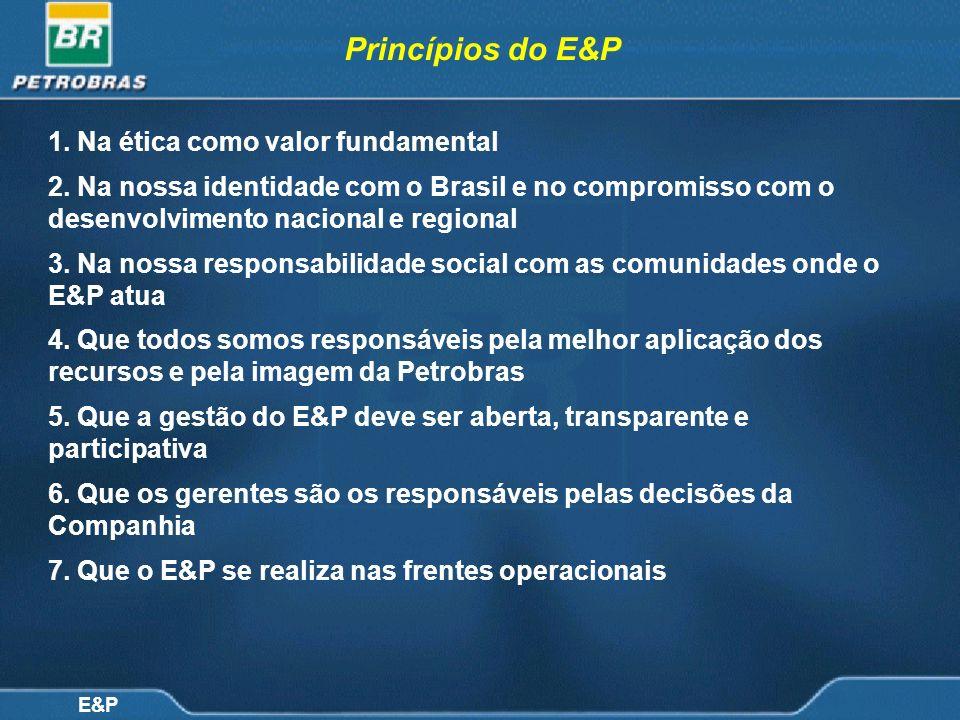 E&P 1. Na ética como valor fundamental 2. Na nossa identidade com o Brasil e no compromisso com o desenvolvimento nacional e regional 3. Na nossa resp
