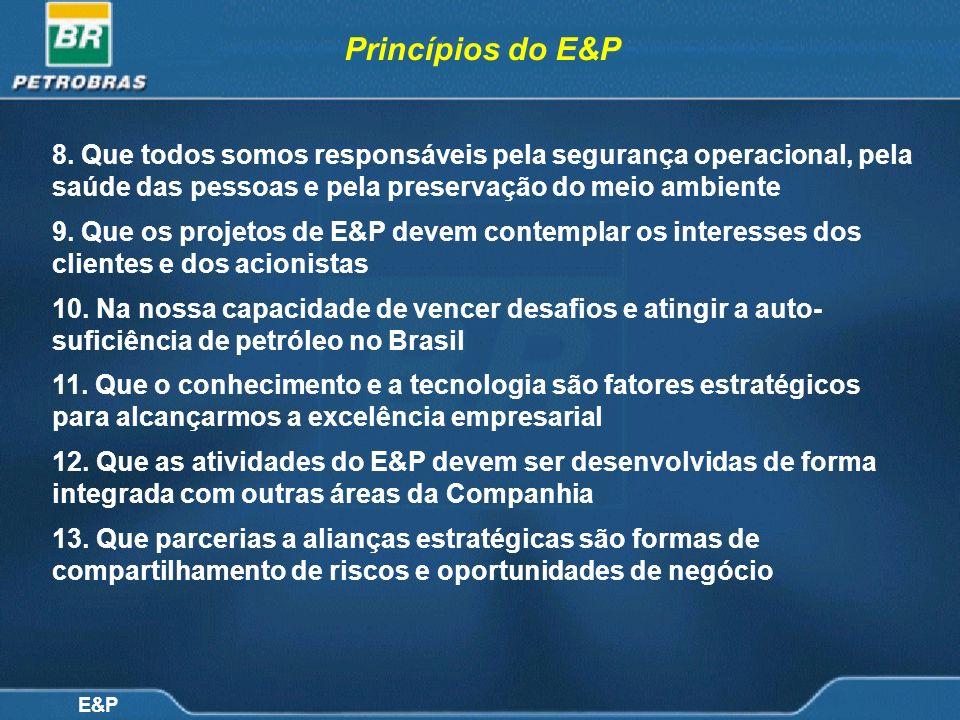 E&P 8. Que todos somos responsáveis pela segurança operacional, pela saúde das pessoas e pela preservação do meio ambiente 9. Que os projetos de E&P d