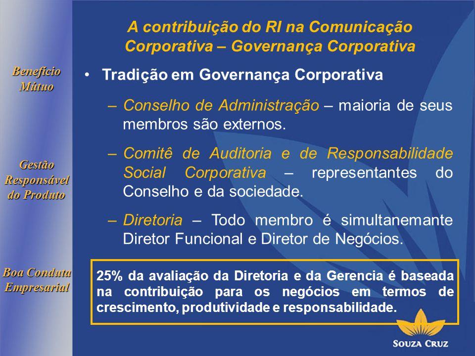 A contribuição do RI na Comunicação Corporativa – Governança Corporativa Tradição em Governança Corporativa –Conselho de Administração – maioria de seus membros são externos.