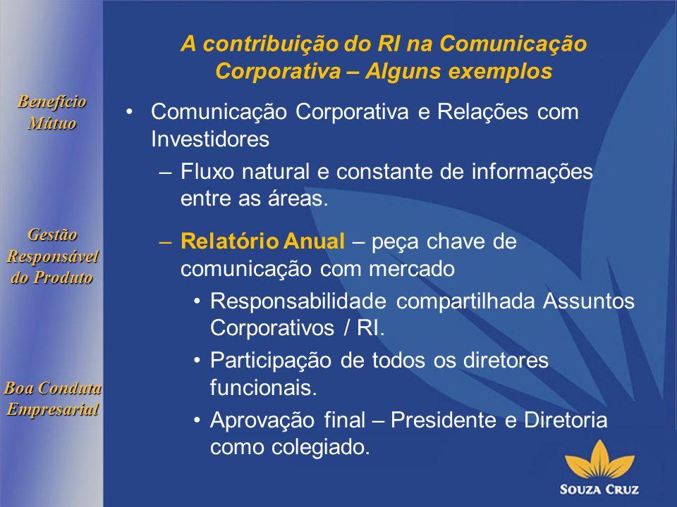 A contribuição do RI na Comunicação Corporativa – Alguns exemplos Comunicação Corporativa e Relações com Investidores –Fluxo natural e constante de informações entre as áreas.
