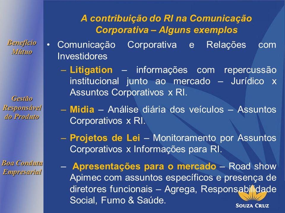 A contribuição do RI na Comunicação Corporativa – Alguns exemplos Comunicação Corporativa e Relações com Investidores –Litigation – informações com repercussão institucional junto ao mercado – Jurídico x Assuntos Corporativos x RI.