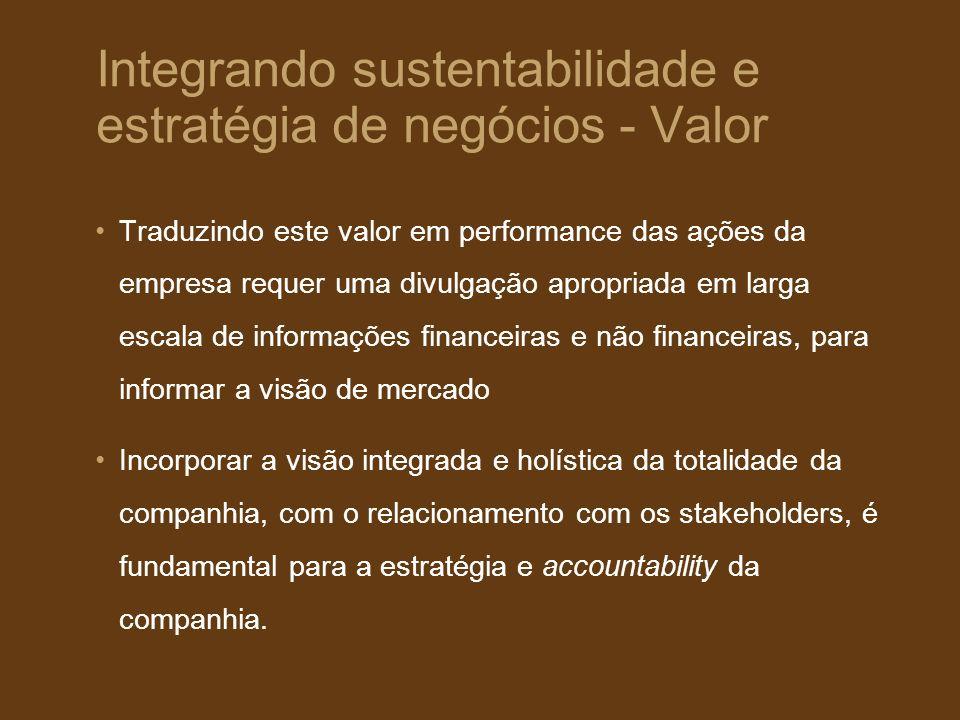 Integrando sustentabilidade e estratégia de negócios - Valor Traduzindo este valor em performance das ações da empresa requer uma divulgação apropriad