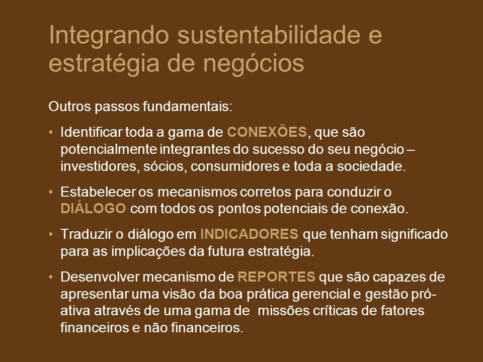 Integrando sustentabilidade e estratégia de negócios Outros passos fundamentais: Identificar toda a gama de CONEXÕES, que são potencialmente integrant