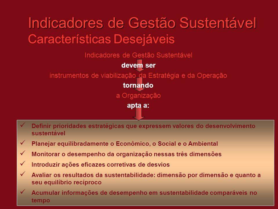 Definir prioridades estratégicas que expressem valores do desenvolvimento sustentável Planejar equilibradamente o Econômico, o Social e o Ambiental Mo