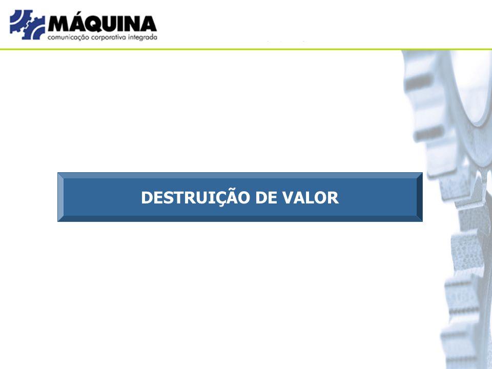 DESTRUIÇÃO DE VALOR