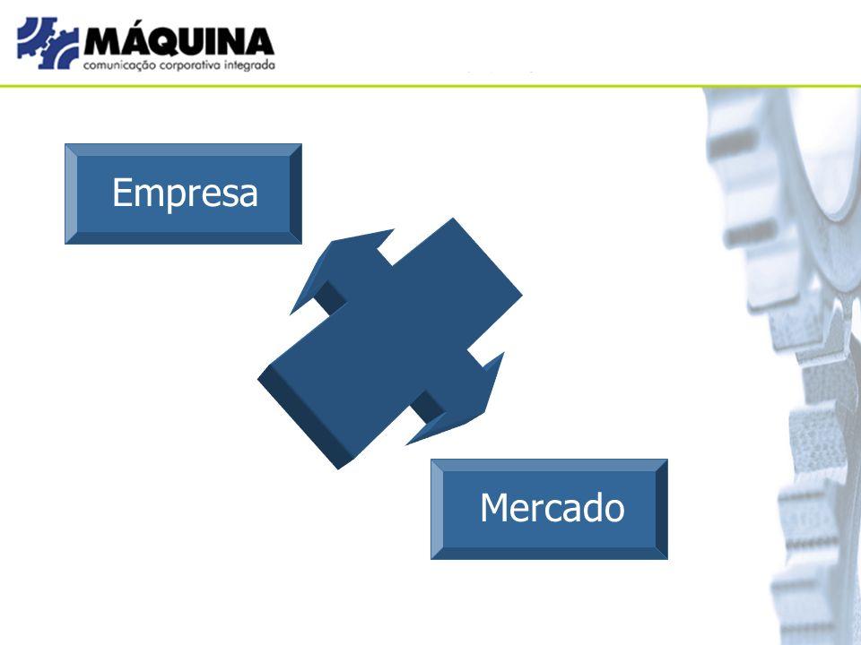 Empresa Mercado