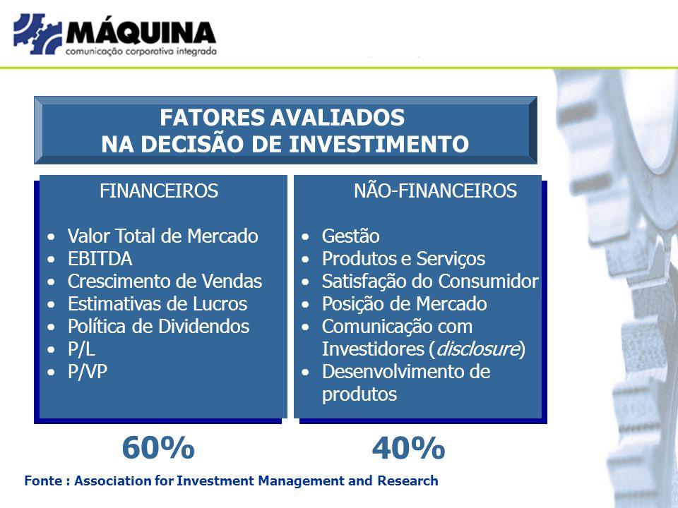 FinanceiroComercial Institucional COMUNICAÇÃO INTEGRADA