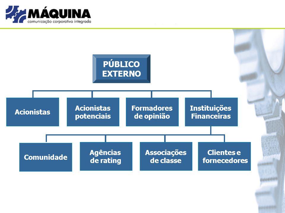 PÚBLICO EXTERNO Acionistas potenciais Formadores de opinião Instituições Financeiras Comunidade Agências de rating Associações de classe Clientes e fornecedores