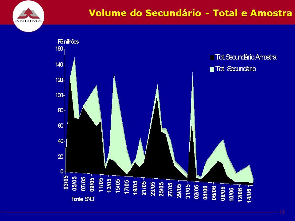 15 Volume do Secundário - Total e Amostra